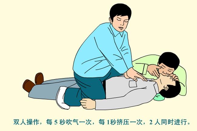 急救基本步骤海报